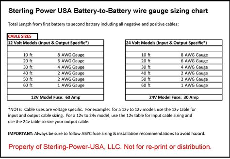 solar battery bank cable size html autos post