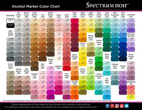 what color is noir free printable spectrum noir color charts cards to make