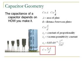 definition of capacitor electronics 28 what does the capacitance of a capacitor depend on 28 images capacitors important questions