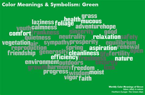 Dark Green Color Meaning | color symbolism chart color meanings chart color charts