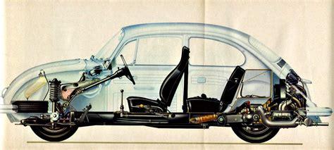 imagenes vintage de vw volkswagen escarabajo vochos vw sedan diagrama