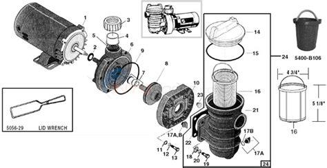sta rite pool parts diagram sta rite jwpa series parts inyopools