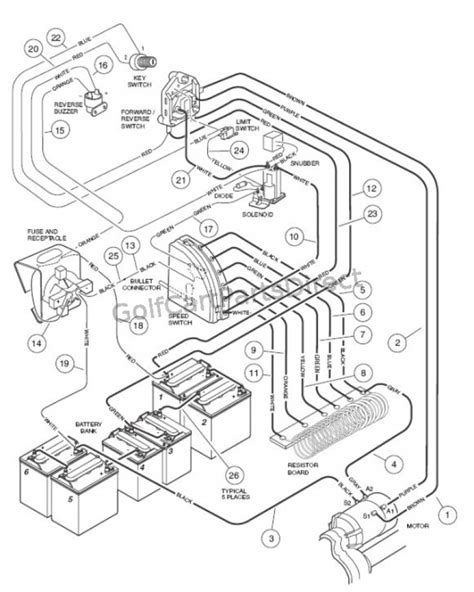 1995 club car 48 volt wiring diagram wiring diagram