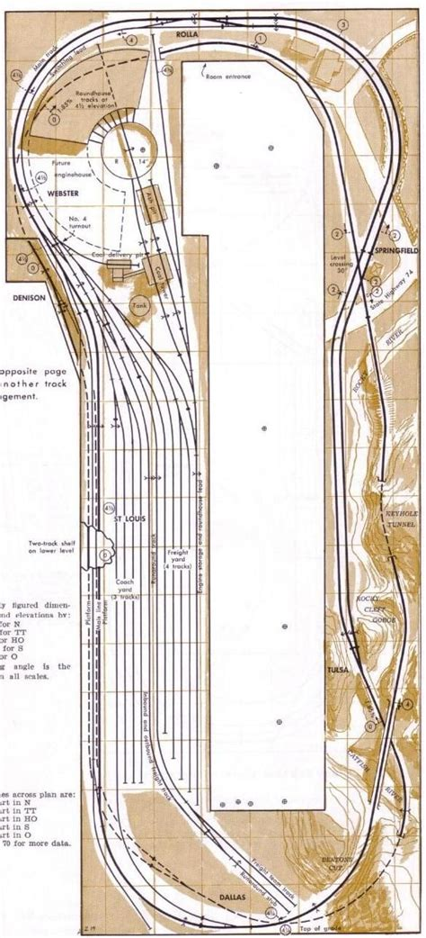 layout design ho scale 300 best images about track plans model train on