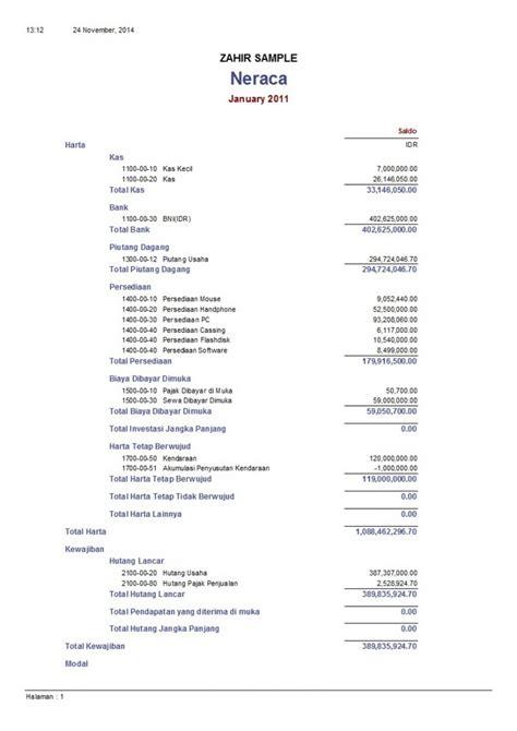 membuat laporan usaha komponen laporan keuangan yang wajib anda ketahui