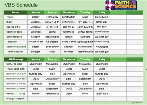 Vacation Bible School Fun With A Faith And Science Focus Lutheran Alliance For Faith Science Vbs Schedule Template