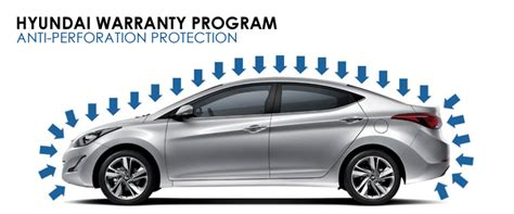 What Is The Anti Perforation Limited Warranty For Kia Vehicles Anti Perforation Warranty Newmarket Hyundai