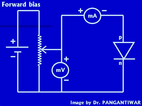 pn junction diode forward bias experiment study of forward and characteristics of a pn junction diode