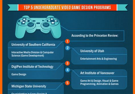 design yourself game design yourself games great teach yourself game