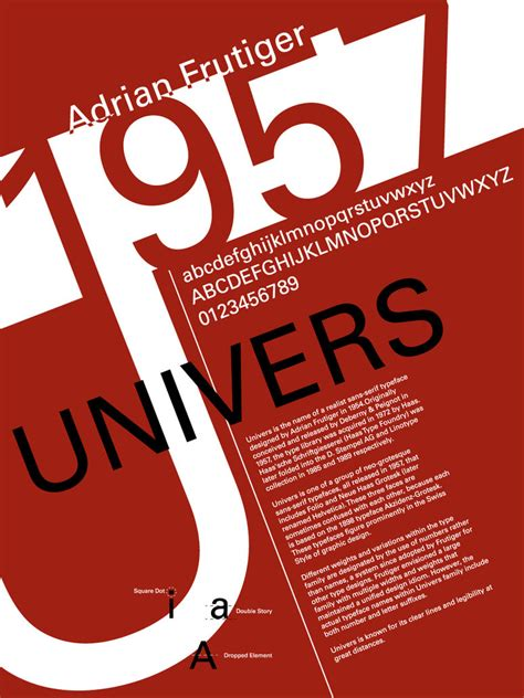 typography banner font history posters univers by lludu on deviantart
