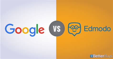 edmodo vs google classroom 2017 google classroom vs edmodo key features and services