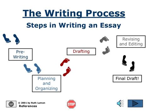 Writing An Essay Ppt by Writing Process Ppt