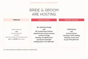wedding invitation email for friends sle wedding invitation wording for friends by email the best