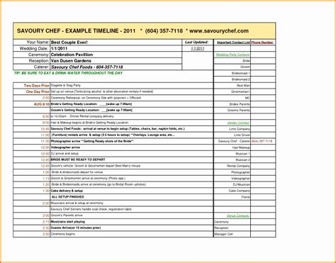 Excel 2007 Templates by 5 Excel 2007 Timeline Template Exceltemplates