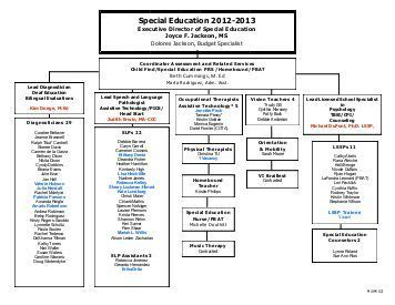 education organization ms education assessment chart portrait