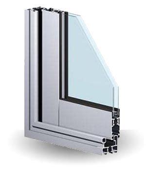 tipos de ventanas  puedes poner en tu casa climalit