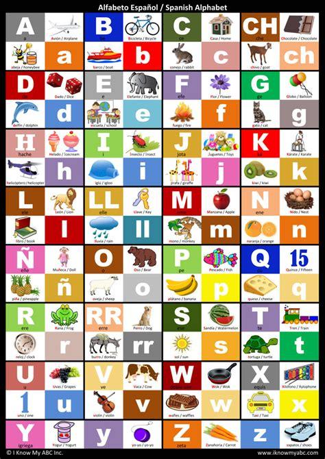 alphabet chart alphabet chart by i my abc 9781945285011 abc p 2