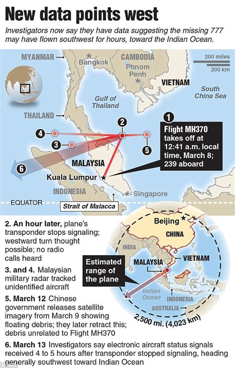 malaysian airlines flight 370 the complete timeline and officials convinced 2 communications systems on missing