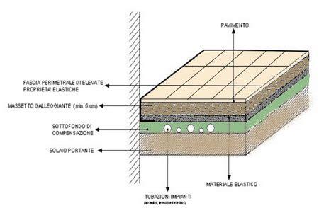isolamento acustico a pavimento isolamento acustico