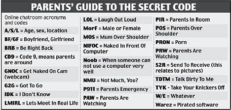 the 5 languages of teenagers the secret to loving effectively the chatroom language that spells danger for your child