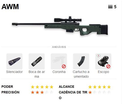 fire   weapon     category