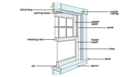 this old house window repair how to install replacement windows this old house