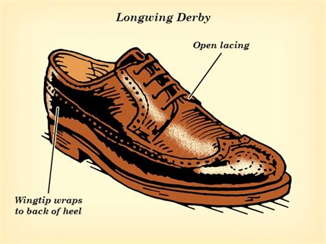 Almost Casual Formal Longwing types of s dress shoes the of manliness