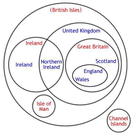 isles venn diagram file isles venn diagram en 2 png wikimedia commons