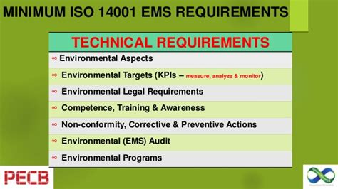 What Is The Minimum Experience Required For Executive Mba by 004 Hse Overcoming Iso 14001 Ems Implementation