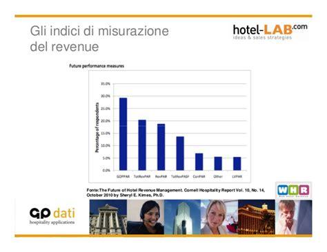 gross operating profit per available room vendere gli spazi diversi dalle camere in hotel per migliorare il go