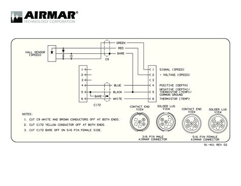 receptacle wiring diagram exles wiring diagram