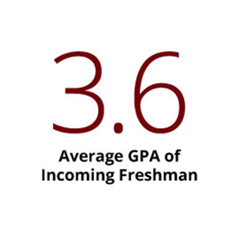 Usc Mba Gpa by Search Results For Usc Columbia Calendar Calendar 2015