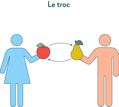 A Quoi Sert Une Le Uv Pour Les Ongles by 192 Quoi Sert La Monnaie Partie 1 Fiche De Cours