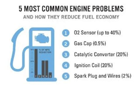 what makes your check engine light come on services attleboro auto