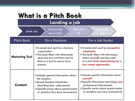 additional skills resume pitch book presentation