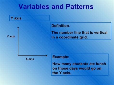 pattern between variables variables and patterns vocabulary