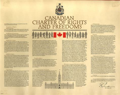 section 15 charter of rights and freedoms canadian charter of rights and freedoms at 30 toronto star