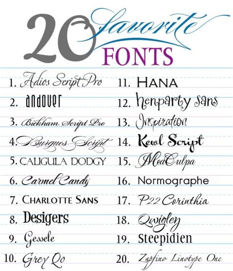 fonts free 20 favorite fonts 20 free fonts w 1 easy link to