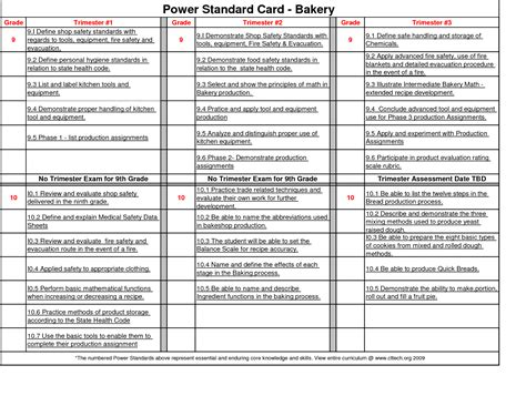 17 best images of bakery inventory worksheet restaurant