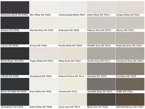 paint paint charts and paint colors on