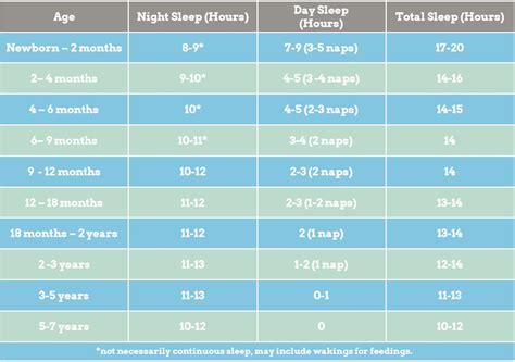 visitor pattern hibernate 10 best images of baby sleep tracking chart baby sleep