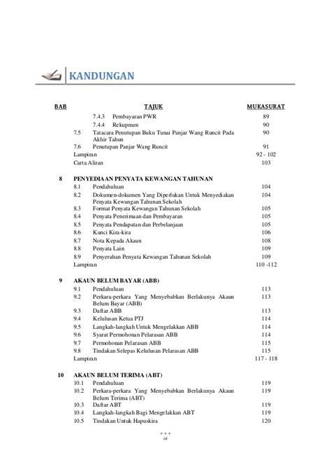 buku tatacara kws 2012 buku tatacara kws 2012