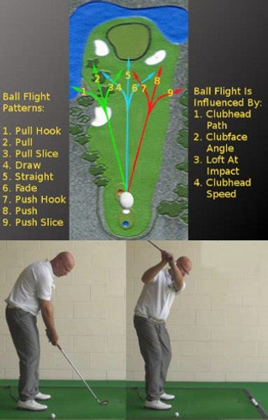 golf swing slice pull slice causes and cures