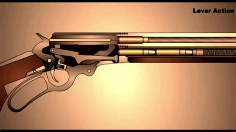 how a works how a lever gun works