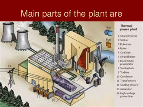 layout of thermal power plant thermal power plant layout