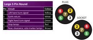 5 pin wiring diagrham wiring download free printable