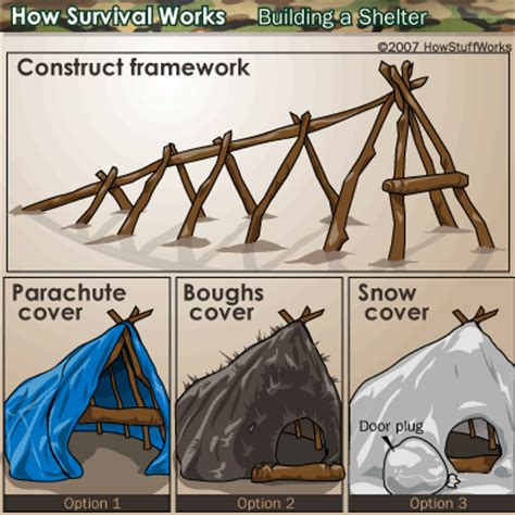 how to build a tent shelters using on materials shelters using on