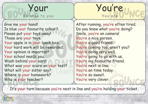 you re often confused words your vs you re bounce learning kids