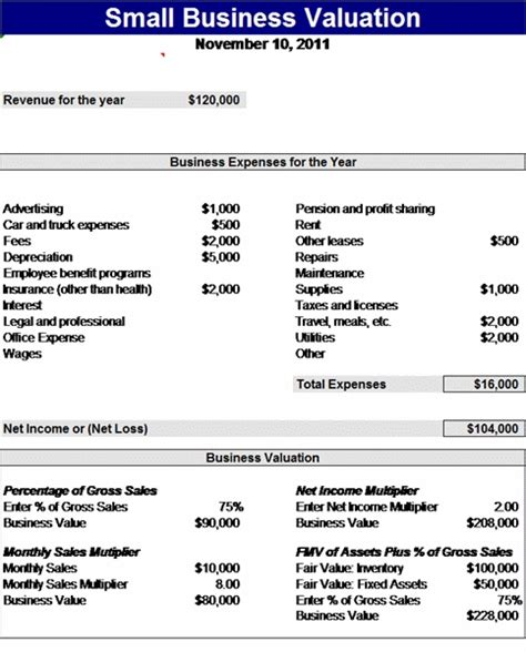 business statement template financing for small businesses template sanjonmotel