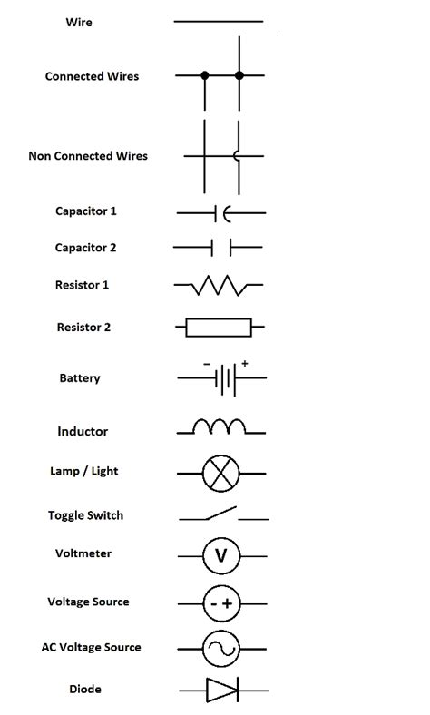 reading wiring diagrams wiring diagram and schematic